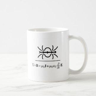Mug Loi d'Ampères