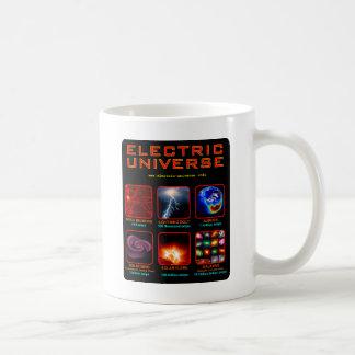 Mug L'univers électrique