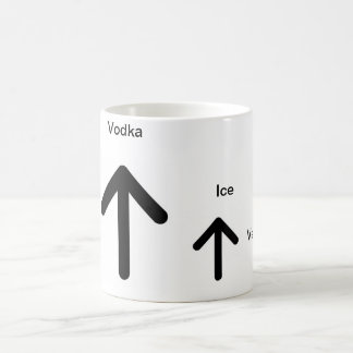 Mug Martini