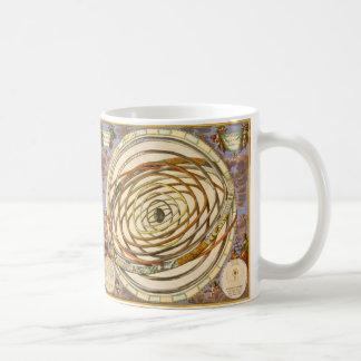 Mug Orbite vintage de planètes d'astronomie, Andreas