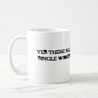 Mug plouc-manoir, oui là tous les wides simples !
