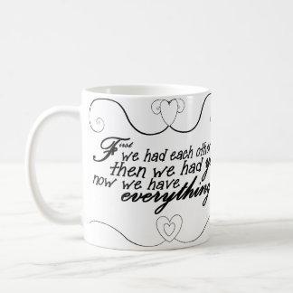Mug Reconnaissant pour des enfants