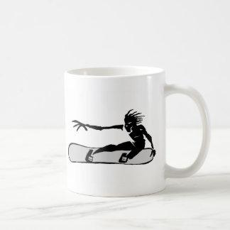 Mug surfeur