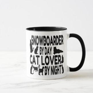 Mug Surfeur d'amoureux des chats