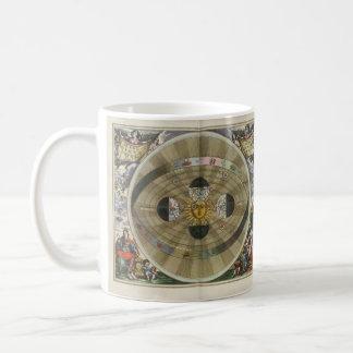 Mug Système Copernican du monde, Andreas Cellarius,