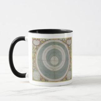 Mug Système Ptolemaic, 'de l'atlas céleste, ou Th