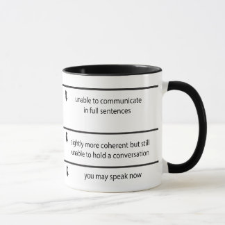 Ne me parlez pas la tasse