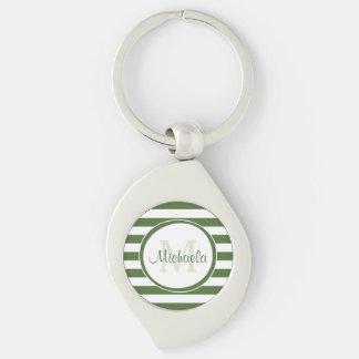 Nom avec des rayures de blanc de vert de porte-clé swirl argenté