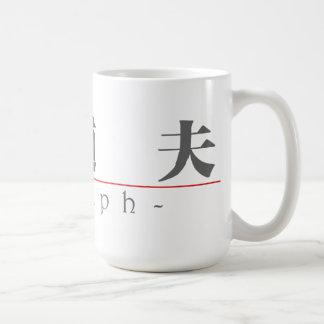 Nom chinois pour Adolph 20397_3.pdf Mug