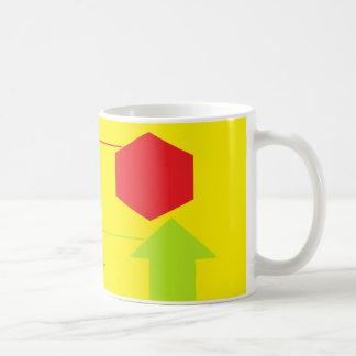 Nommez la tasse de café d'Activity de formes '