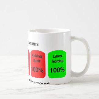 Obtenez votre quantité quotidienne de qualité de mug