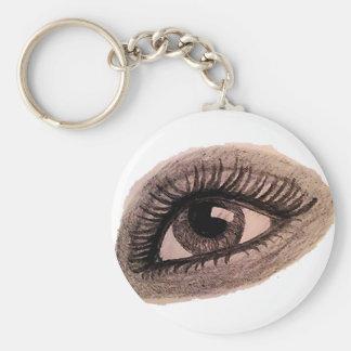 oeil porte-clé rond