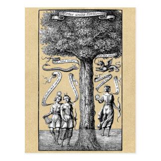 Opposúx unis par la conjonction en alchimie carte postale