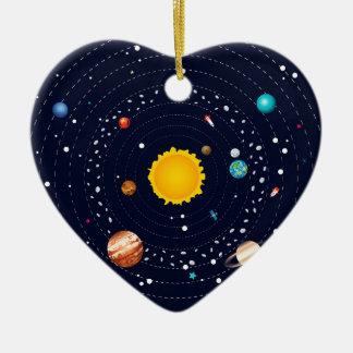 Ornement Cœur En Céramique Planètes de système solaire