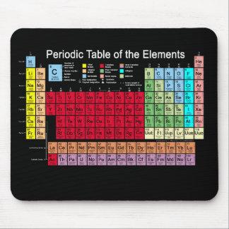 Periodieke Lijst van de Elementen Muismatten