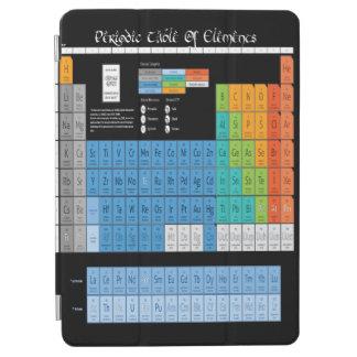 Periodieke tabel van Elelments iPad Air Cover