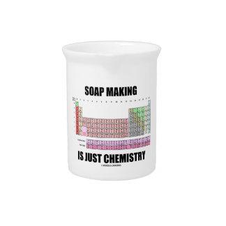 Pichet La fabrication de savon est juste chimie (le