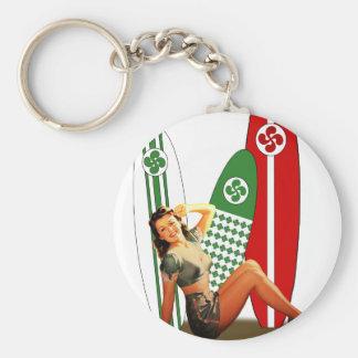 Pin-up Basque France Porte-clés
