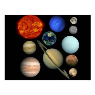 Planète système carte postale