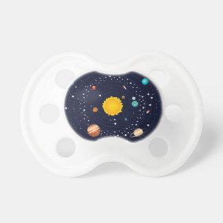 Planètes de système solaire tétine