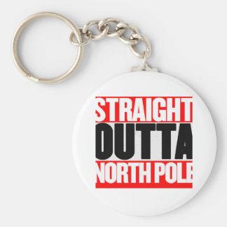 Pôle Nord droit d'Outta Porte-clé Rond