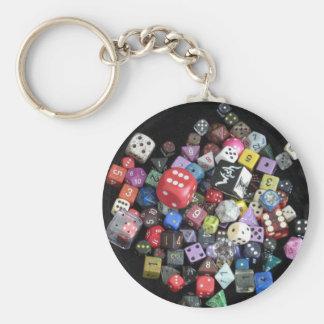 Porte - clé de matrices porte-clés
