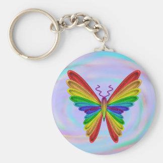 Porte - clé de papillon porte-clés