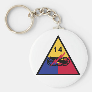Porte-clés 14ème Division blindée