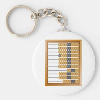 Porte-clés Abaque