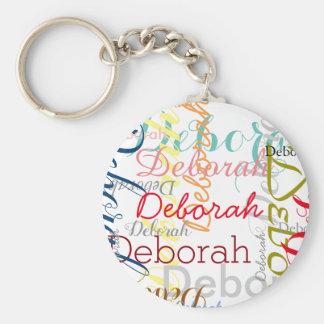 Porte-clés ajoutez votre propre nom pour créer des noms