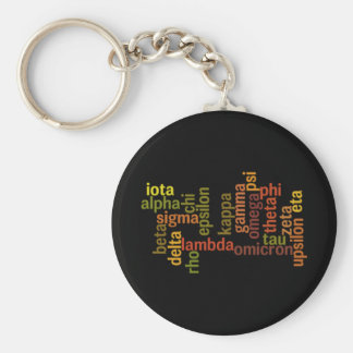 Porte-clés Alphabet grec (nuage de mot)