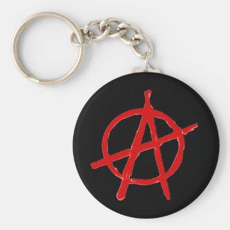 Porte-clés Anarchie