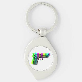 Porte-clés Armes à feu et sucrerie