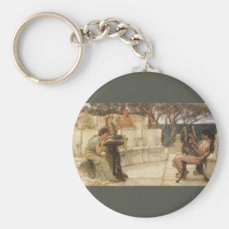 Porte-clés Art vintage, Sappho et Alcaeus par Alma Tadema