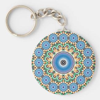 Porte-clés avec mosaique