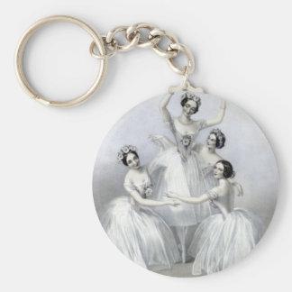 Porte-clés ballerines