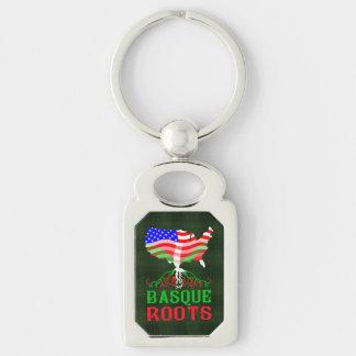 Porte-clés Basque américain de porte - clé en