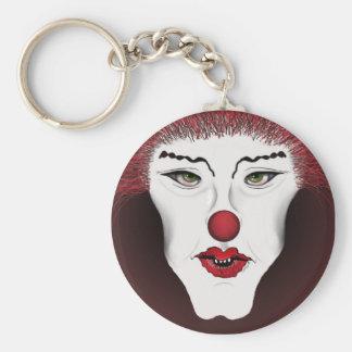 Porte-clés Beauté ou porte - clé de bête