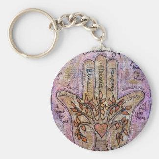 Porte-clés Bénédictions