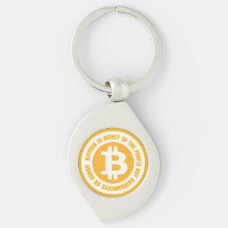 Porte-clés Bitcoin est argent des gouvernements de personnes