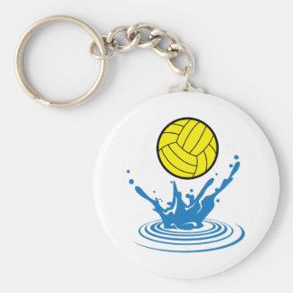 Porte-clés Boule de polo de l'eau