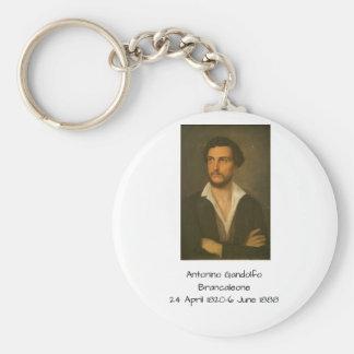Porte-clés Brancaleone d'Antonino Gandolfo