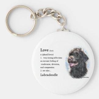Porte-clés Cadeaux de Labradoodle