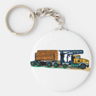 Porte-clés Camion de notation