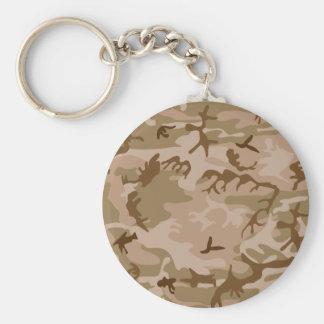 Porte-clés Camouflage de sable de désert