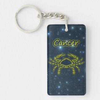 Porte-clés Cancer intelligent
