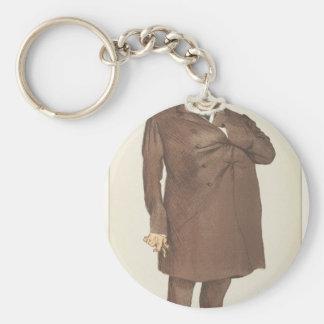 Porte-clés Caricature des hommes d'état No.910 de M. John