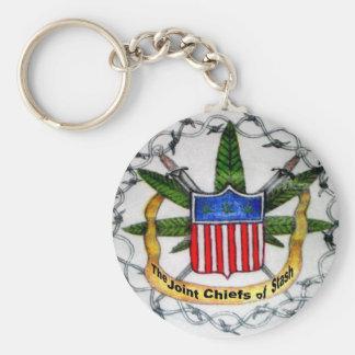 Porte-clés Chefs communs de porte - clé de cachette