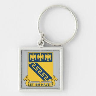 Porte-clés cinquante-neuvième Régiment d'infanterie -