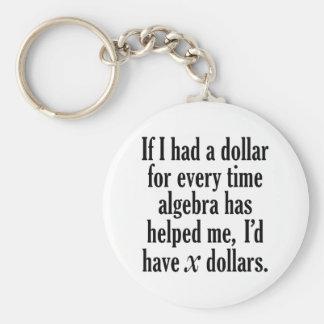 Porte-clés Citation drôle de maths/algèbre - j'aurais des